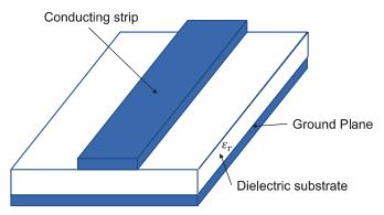 microstrip-transmission-line